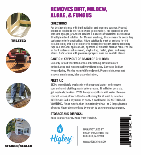 Higley Deck House Power Washing Fluid Directions